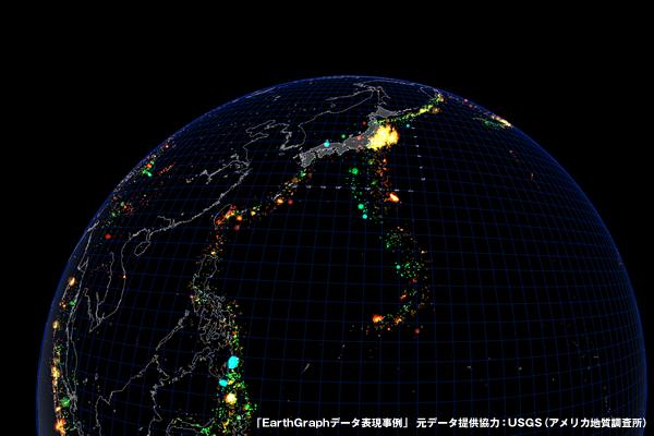 「EarthGraphデータ表現事例」 元データ提供協力:USGS(アメリカ地質調査所)