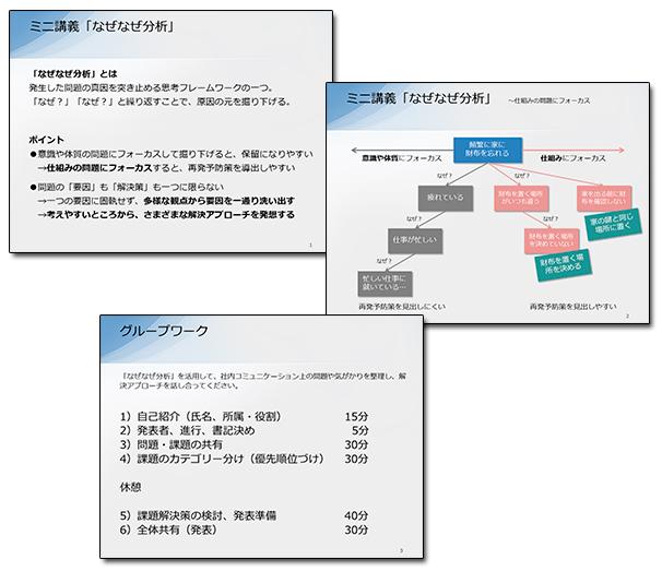 研修に使用したスライドのイメージ